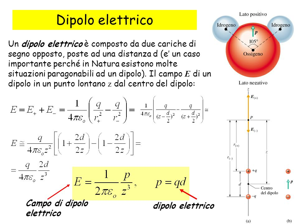Dipolo elettrico