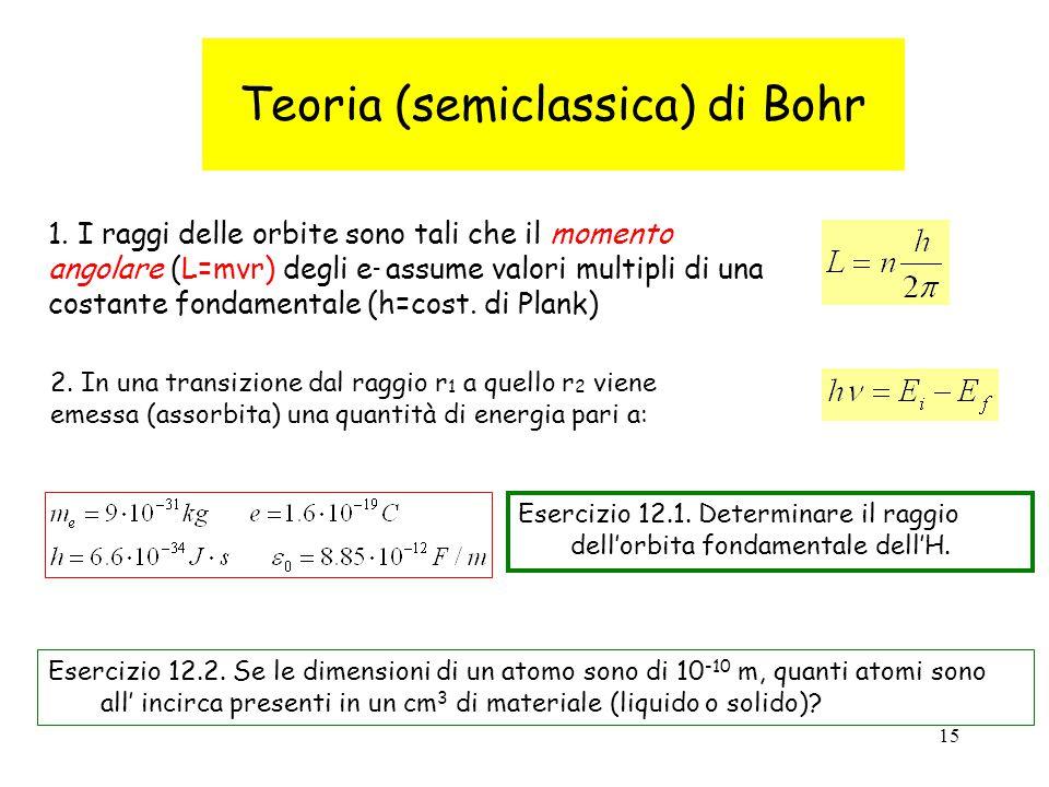 Teoria (semiclassica) di Bohr
