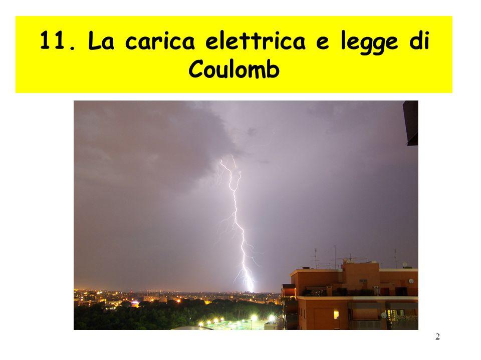 11. La carica elettrica e legge di Coulomb