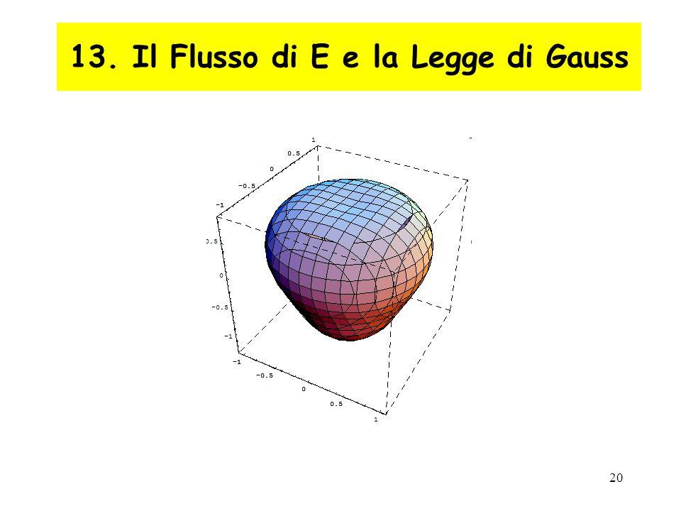 13. Il Flusso di E e la Legge di Gauss