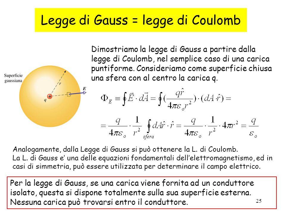 Legge di Gauss = legge di Coulomb