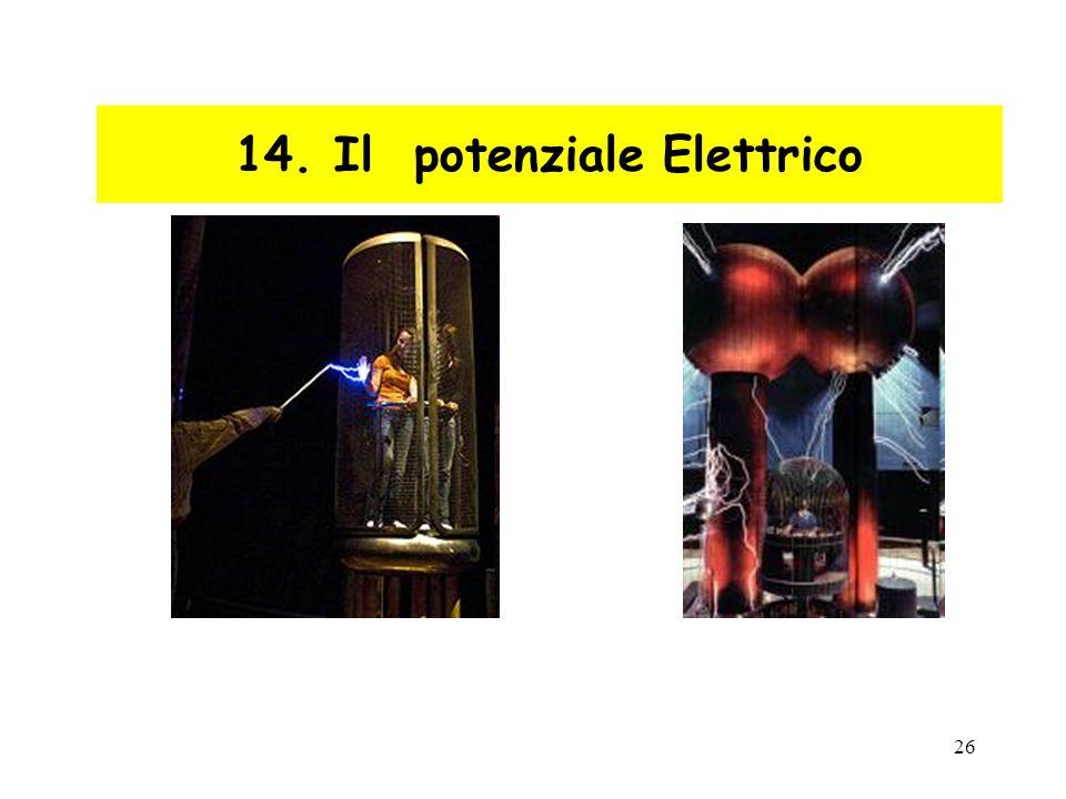 14. Il potenziale Elettrico