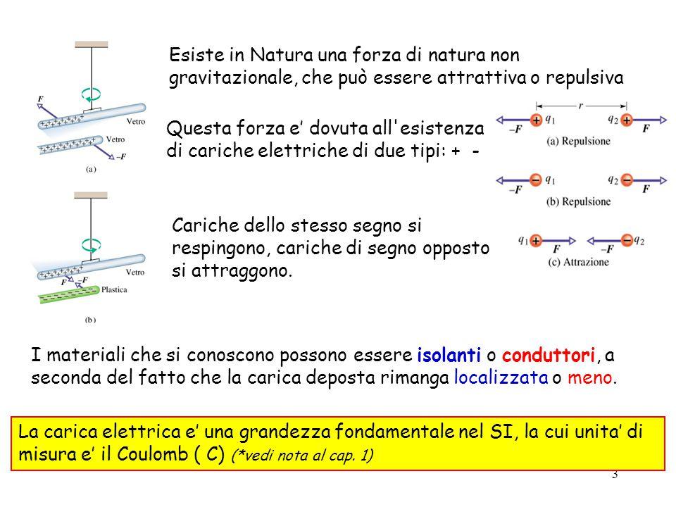 Esiste in Natura una forza di natura non gravitazionale, che può essere attrattiva o repulsiva
