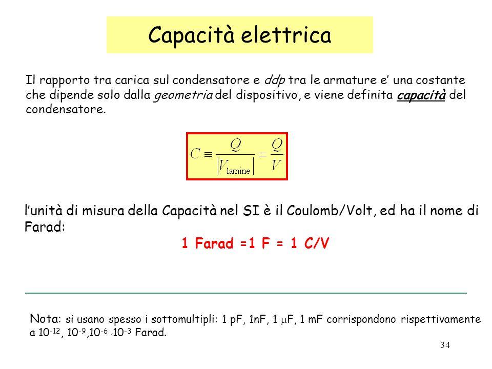 Per scienze geologiche ppt scaricare for Unita di capacita per condensatori elettrici