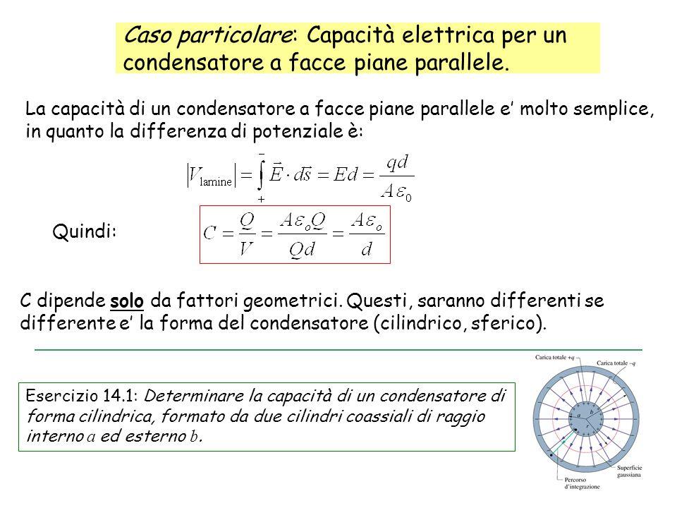 Caso particolare: Capacità elettrica per un condensatore a facce piane parallele.