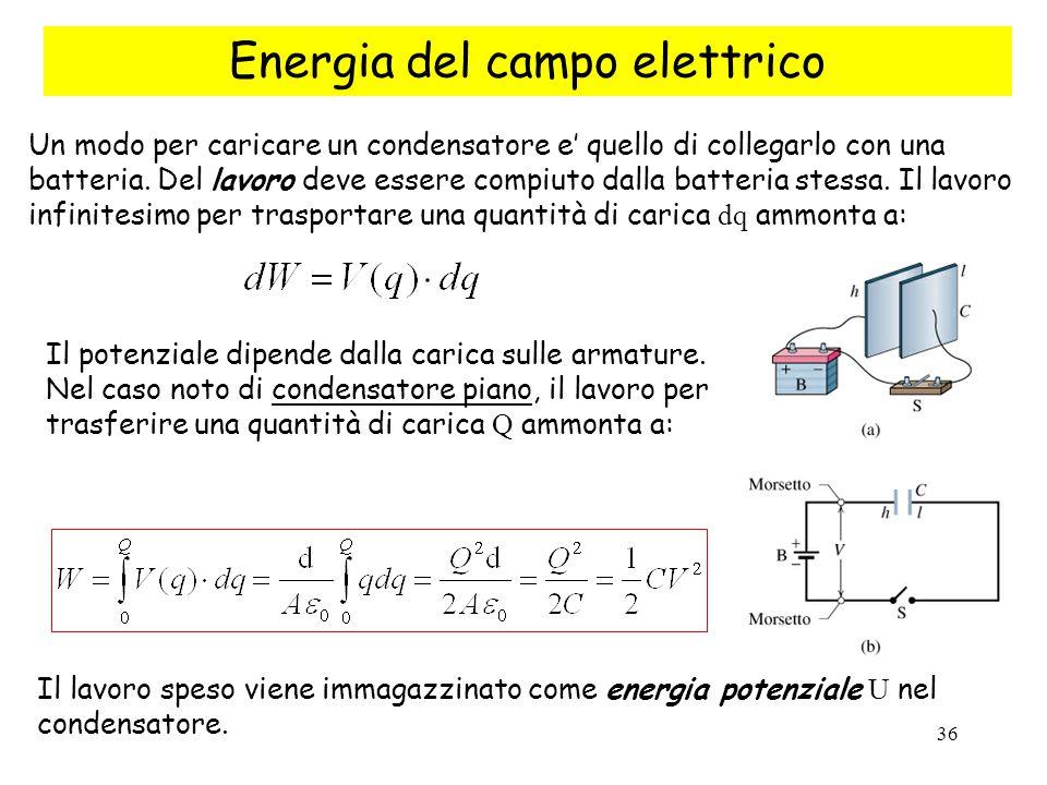 Energia del campo elettrico