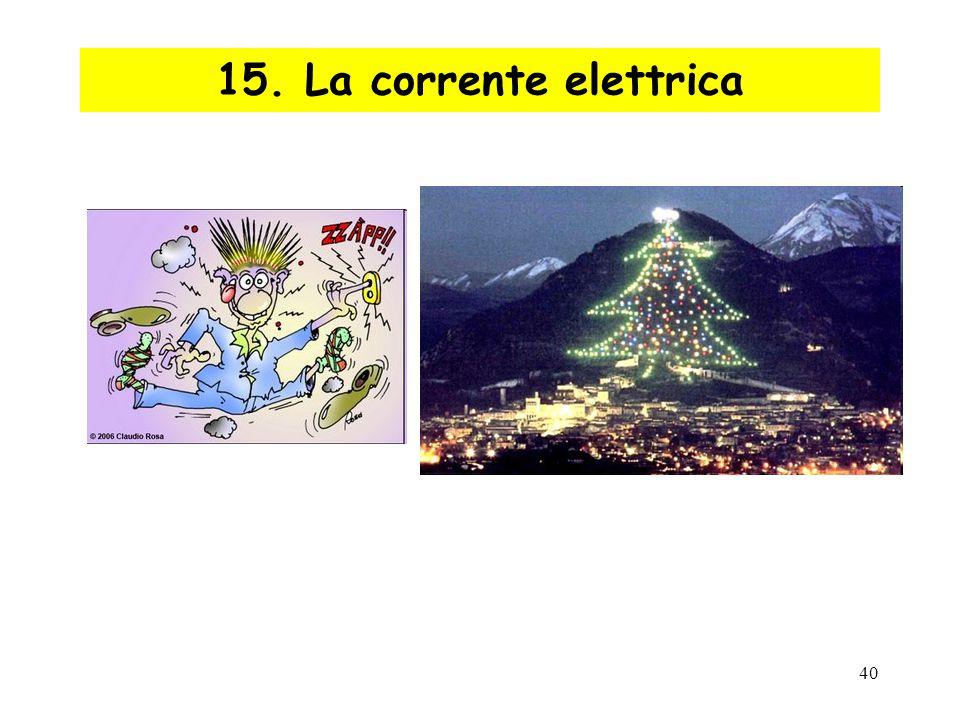 15. La corrente elettrica