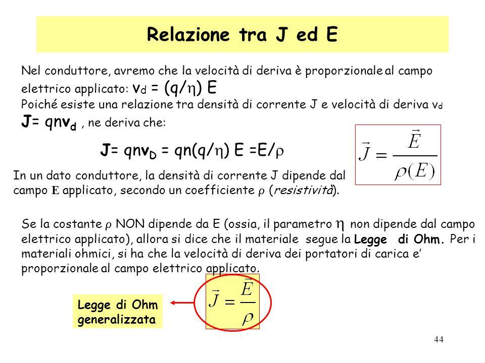 Relazione tra J ed E J= qnvd , ne deriva che: J= qnvD = qn(q/) E =E/r