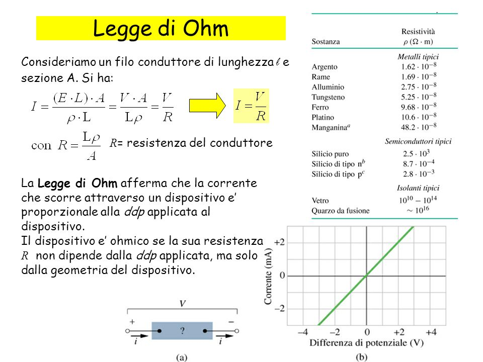 Legge di Ohm Consideriamo un filo conduttore di lunghezza l e sezione A. Si ha: R= resistenza del conduttore.