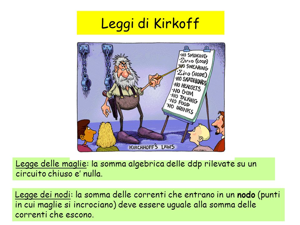 Leggi di Kirkoff Legge delle maglie: la somma algebrica delle ddp rilevate su un circuito chiuso e' nulla.