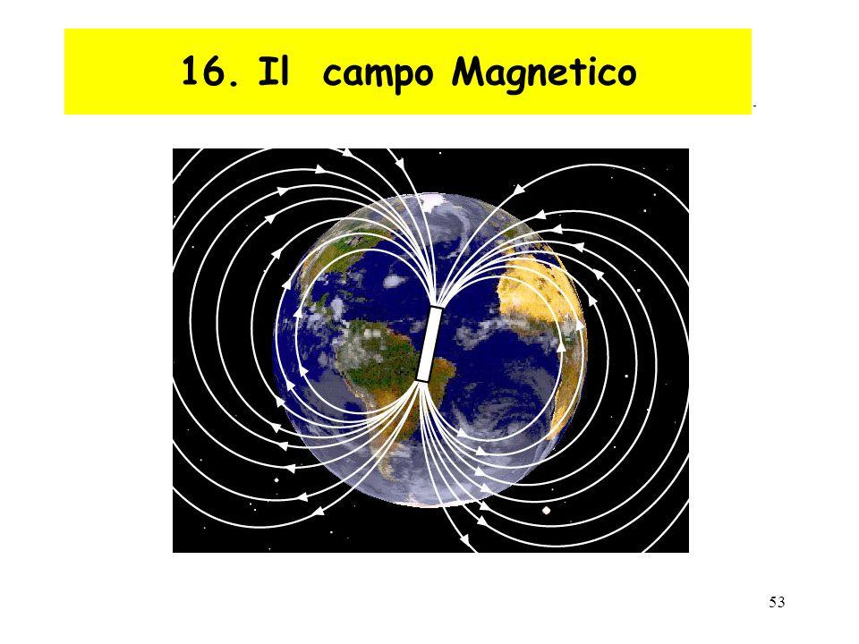 16. Il campo Magnetico