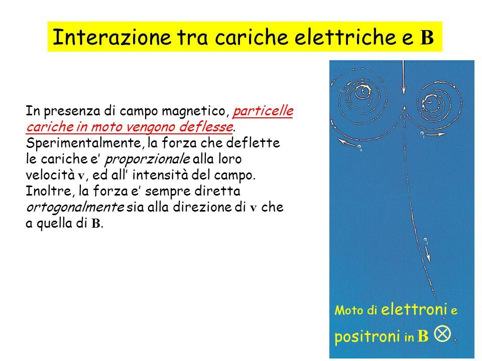 Interazione tra cariche elettriche e B