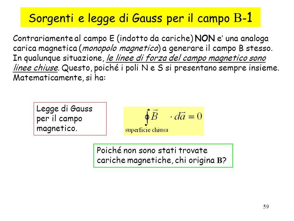 Sorgenti e legge di Gauss per il campo B-1