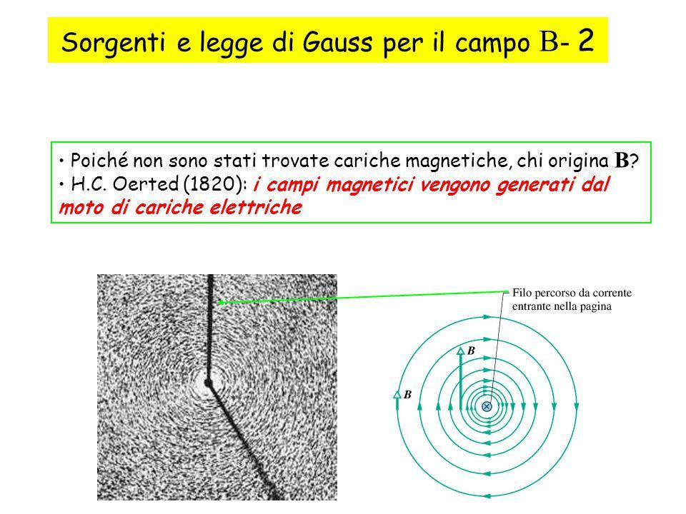 Sorgenti e legge di Gauss per il campo B- 2