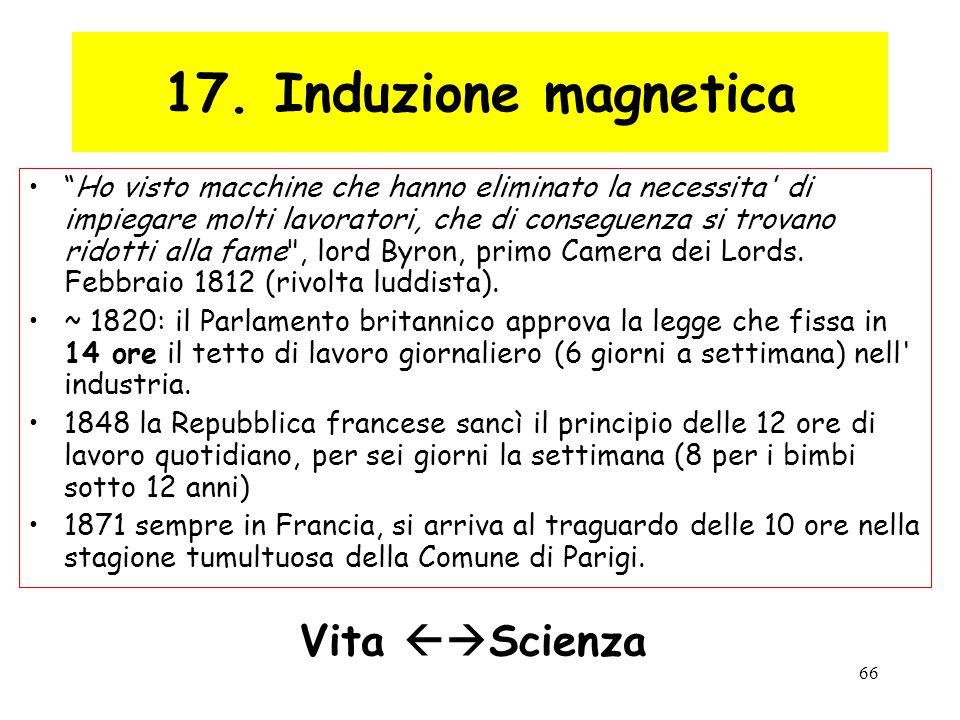 17. Induzione magnetica Vita Scienza