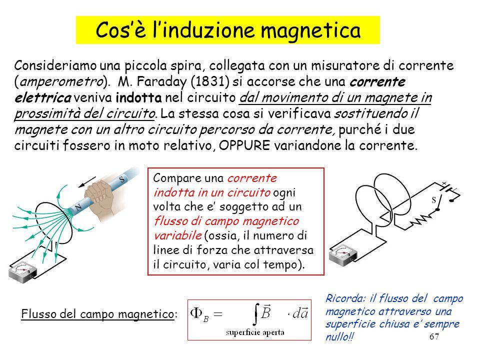 Cos'è l'induzione magnetica