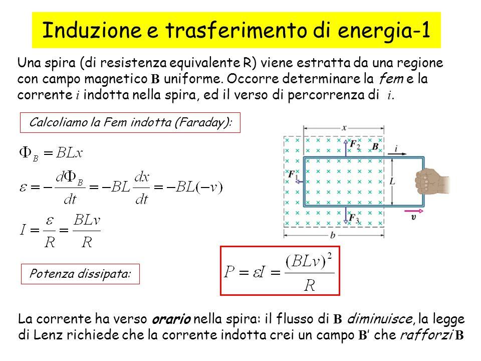 Induzione e trasferimento di energia-1
