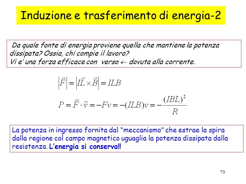 Induzione e trasferimento di energia-2