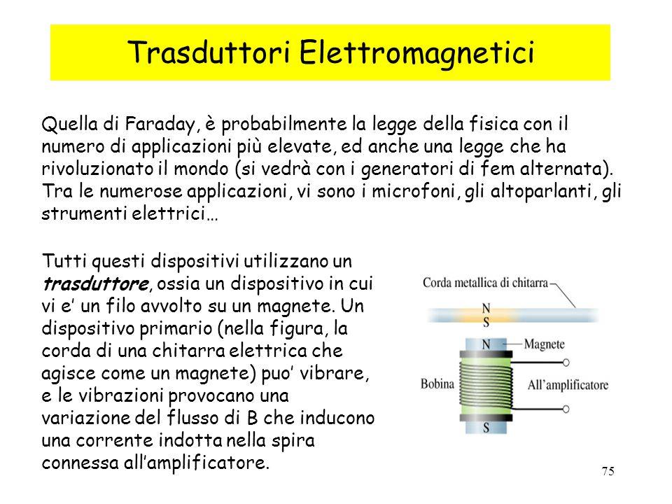 Trasduttori Elettromagnetici