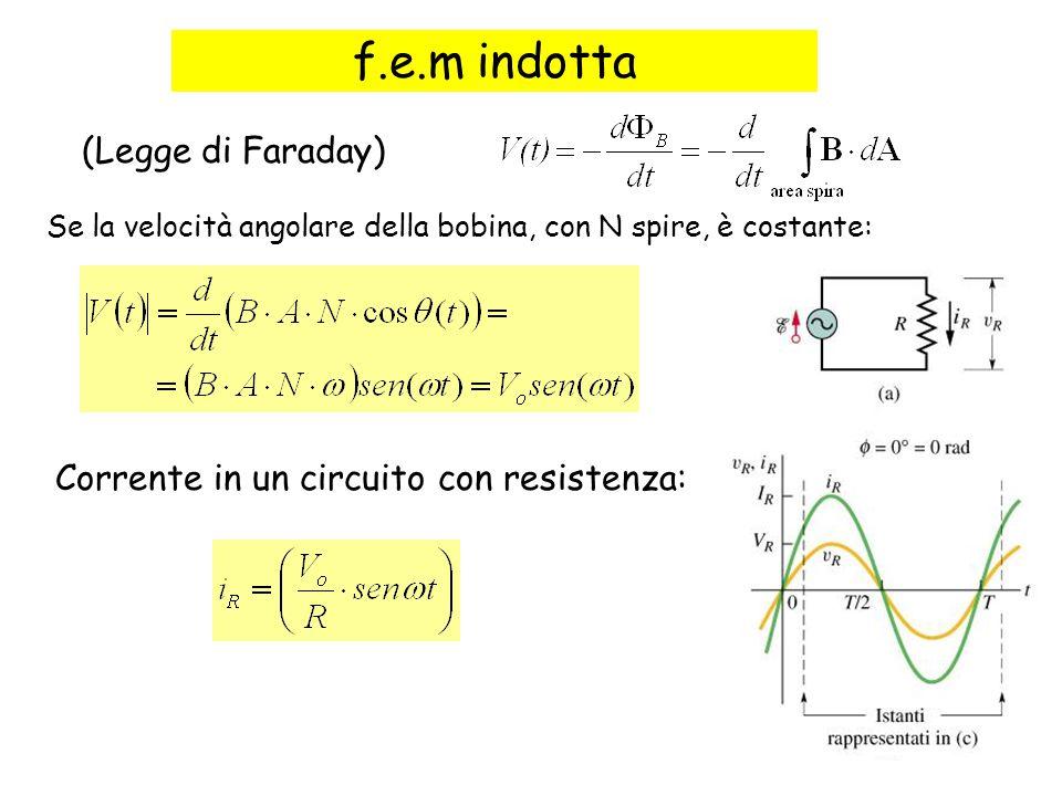 f.e.m indotta (Legge di Faraday)