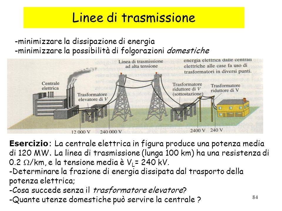 Linee di trasmissione minimizzare la dissipazione di energia