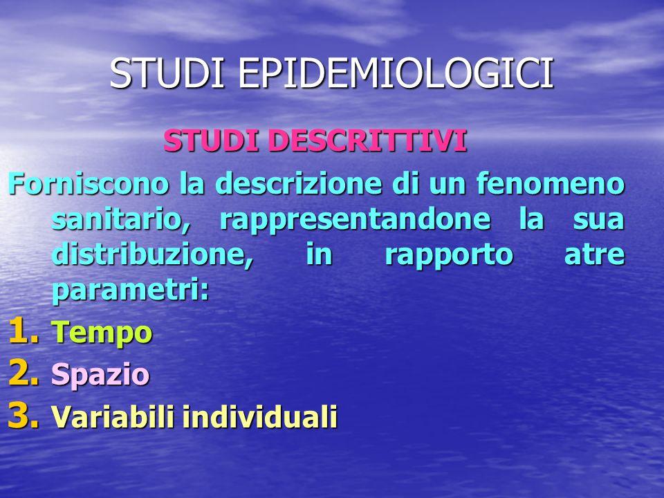 STUDI EPIDEMIOLOGICI STUDI DESCRITTIVI
