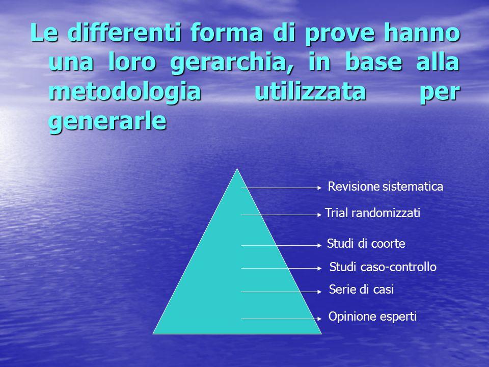 Le differenti forma di prove hanno una loro gerarchia, in base alla metodologia utilizzata per generarle