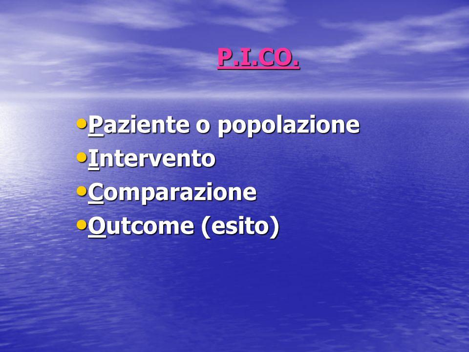 P.I.CO. Paziente o popolazione Intervento Comparazione Outcome (esito)