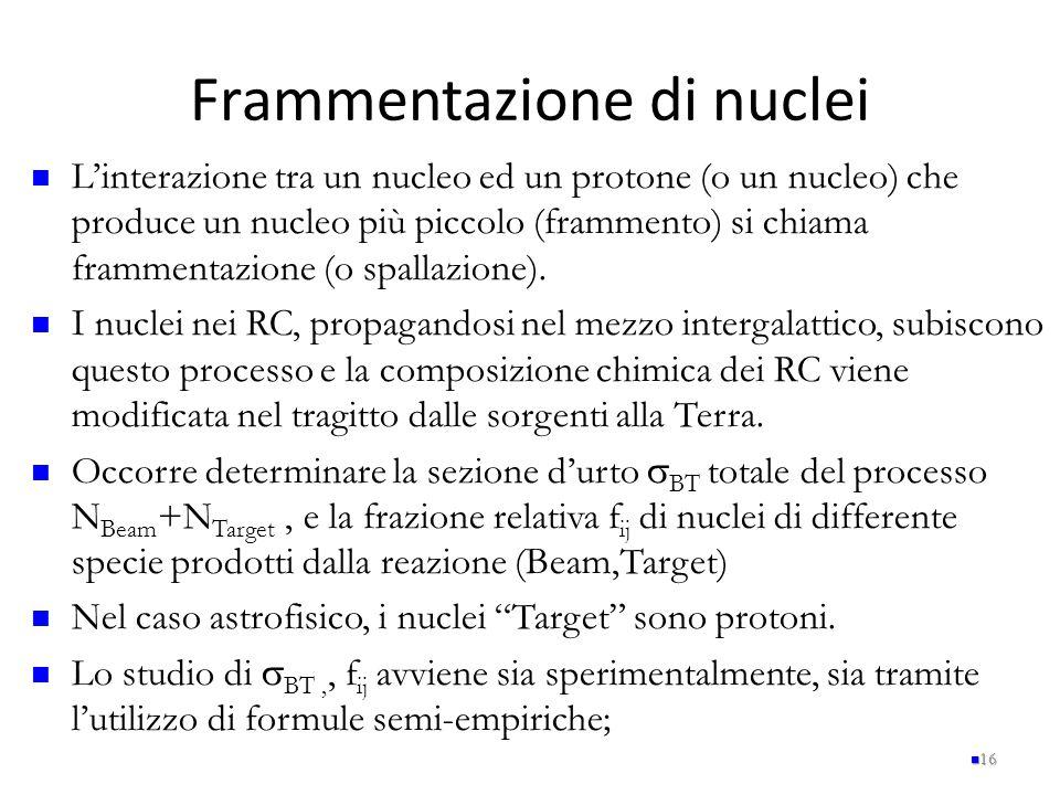 Frammentazione di nuclei
