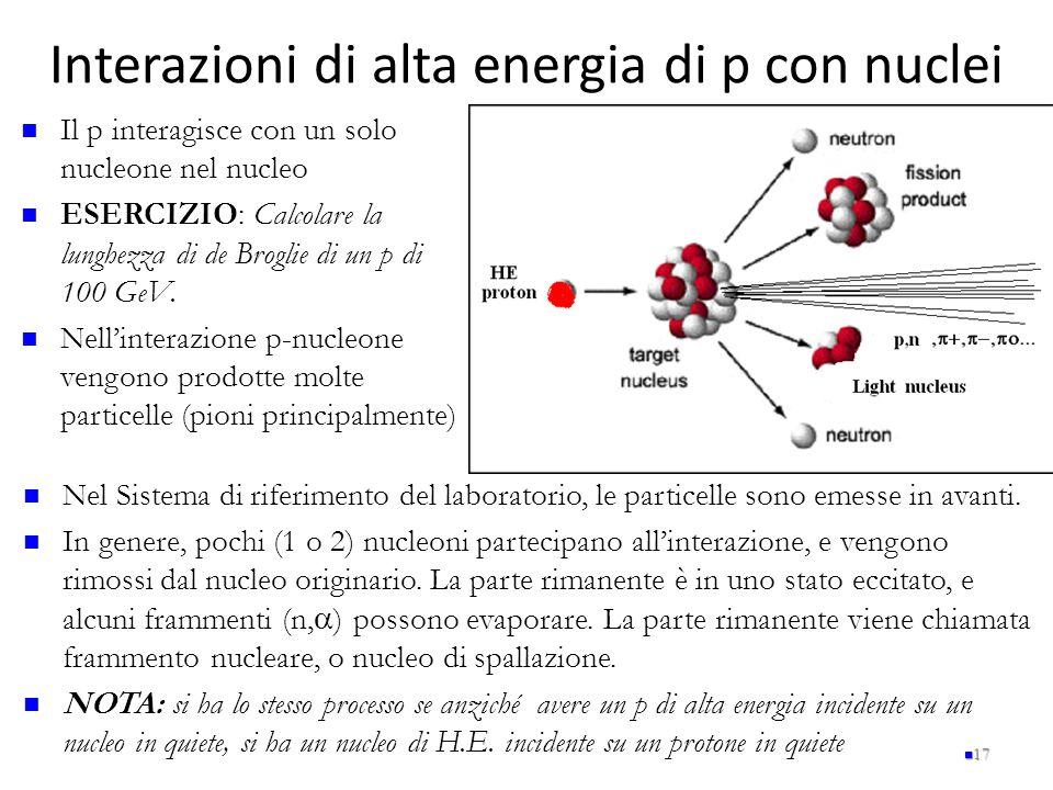 Interazioni di alta energia di p con nuclei