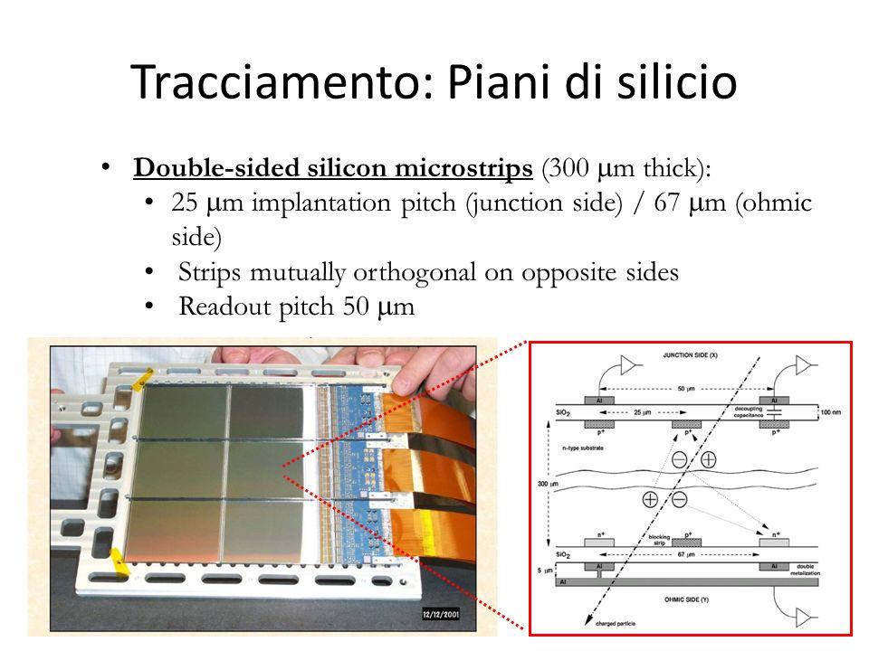 Tracciamento: Piani di silicio