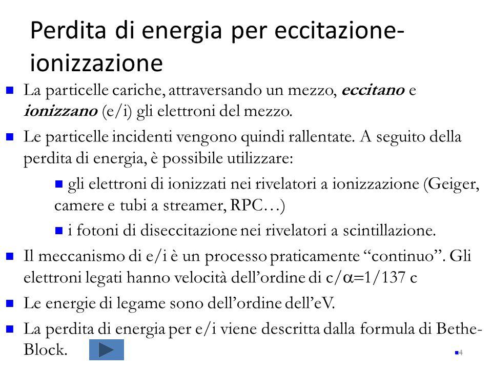 Perdita di energia per eccitazione-ionizzazione