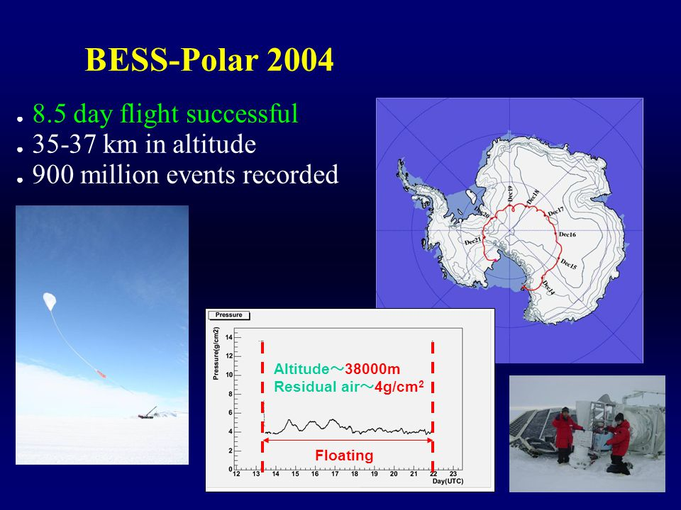 BESS-Polar 2004 8.5 day flight successful 35-37 km in altitude