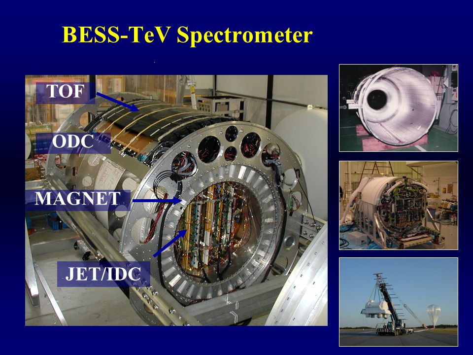 BESS-TeV Spectrometer
