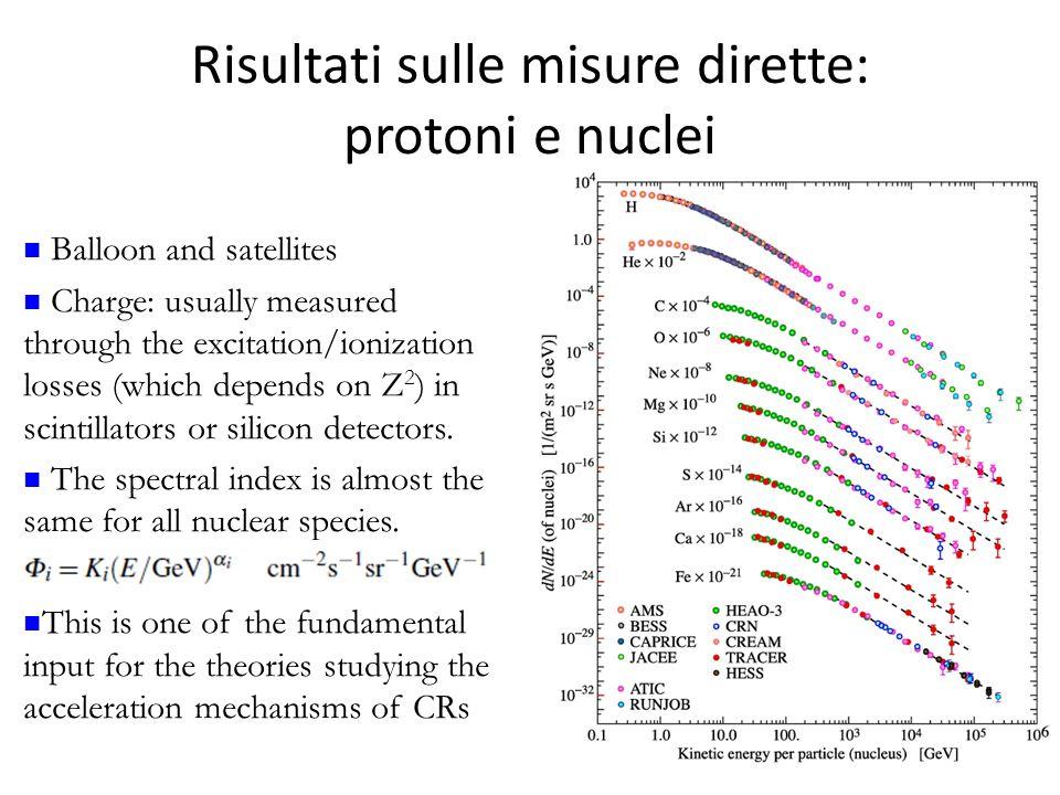 Risultati sulle misure dirette: protoni e nuclei