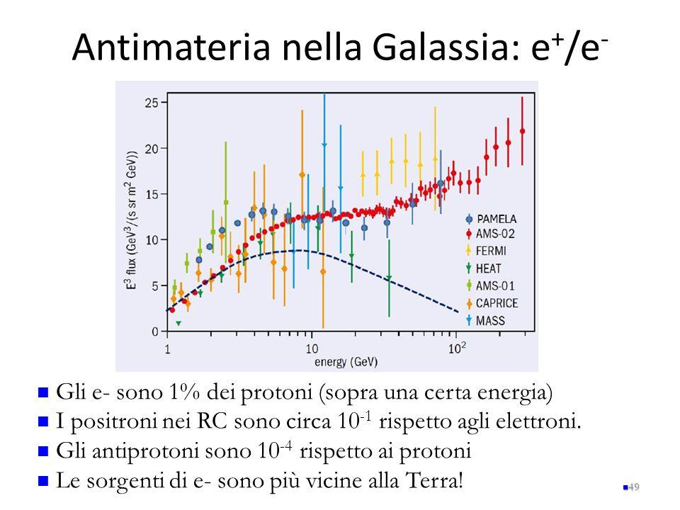 Antimateria nella Galassia: e+/e-