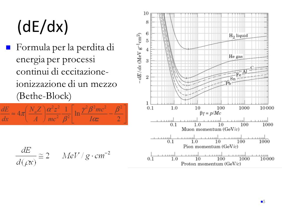 (dE/dx) Formula per la perdita di energia per processi continui di eccitazione-ionizzazione di un mezzo (Bethe-Block)