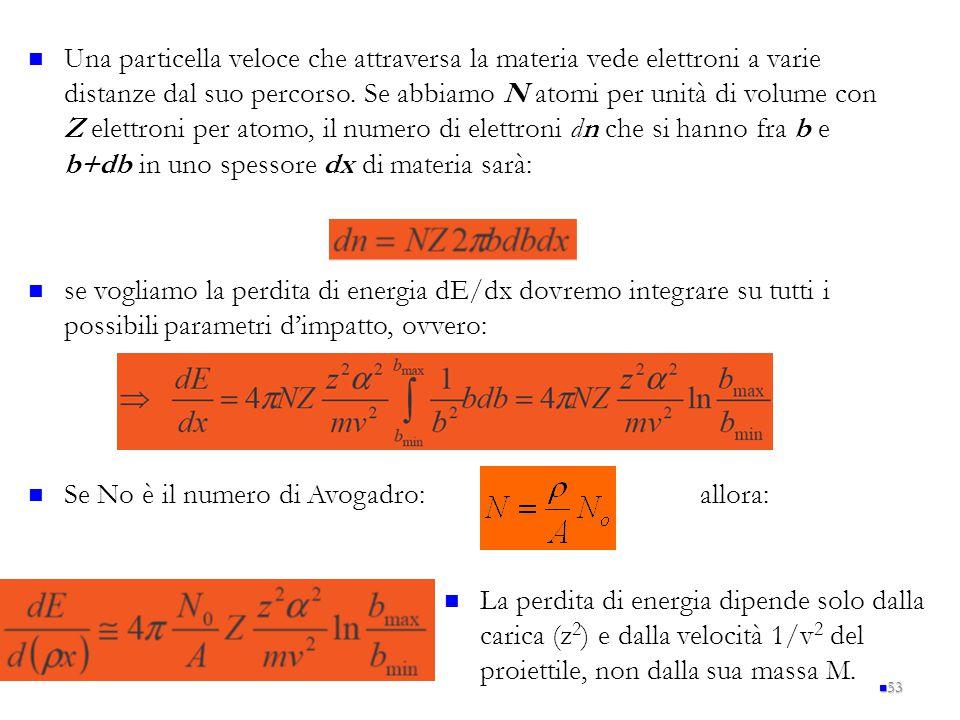 Una particella veloce che attraversa la materia vede elettroni a varie distanze dal suo percorso. Se abbiamo N atomi per unità di volume con Z elettroni per atomo, il numero di elettroni dn che si hanno fra b e b+db in uno spessore dx di materia sarà:
