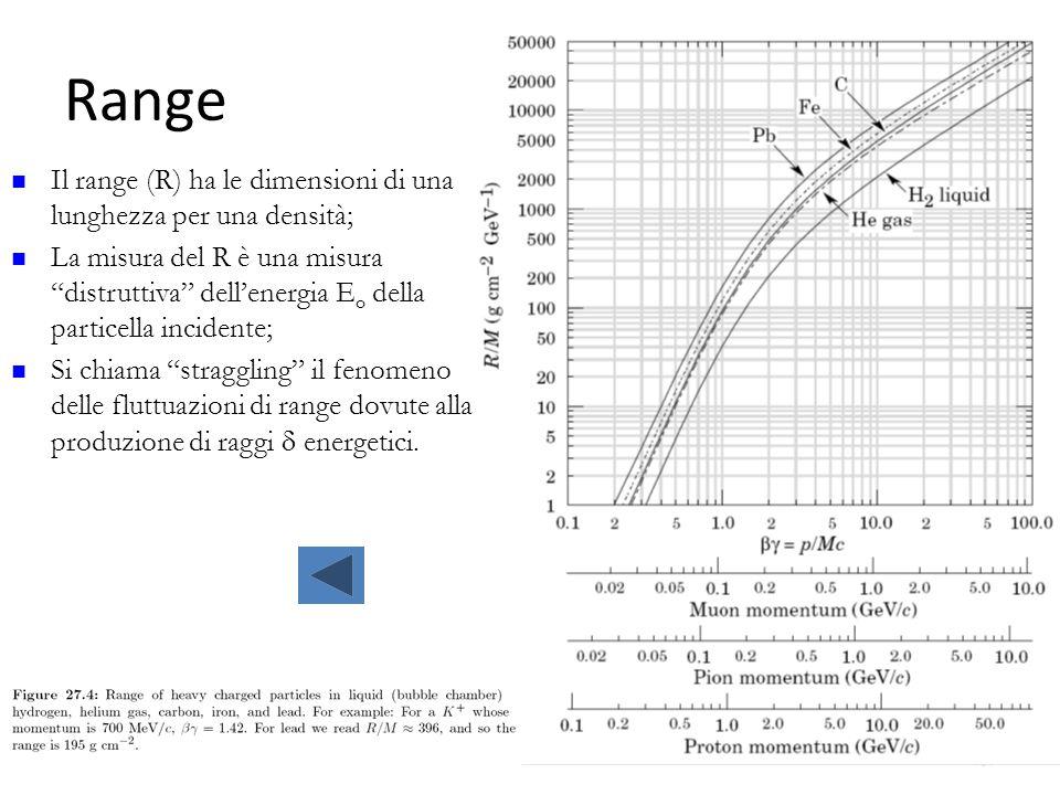 Range Il range (R) ha le dimensioni di una lunghezza per una densità;