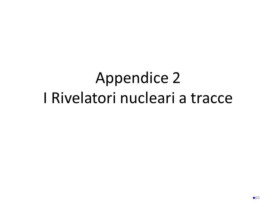 Appendice 2 I Rivelatori nucleari a tracce