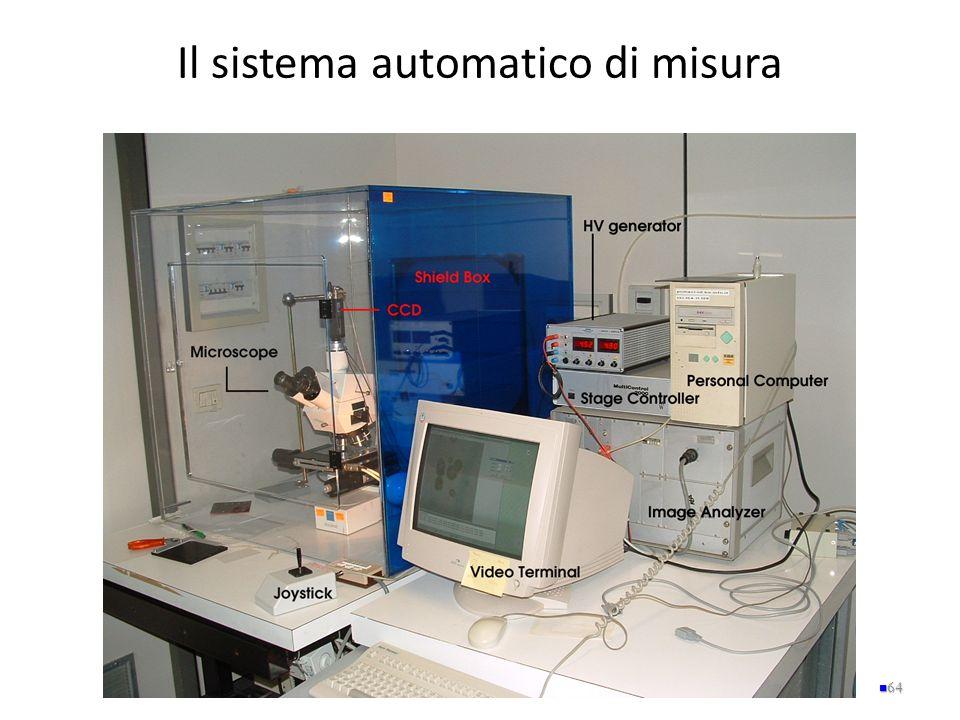 Il sistema automatico di misura