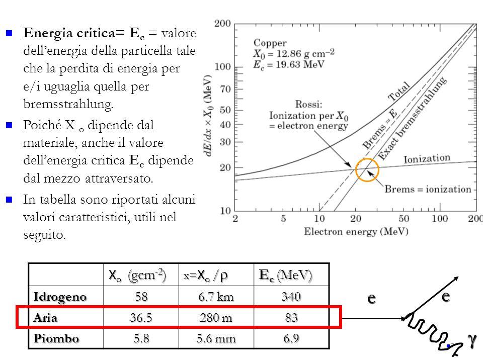 Energia critica= Ec = valore dell'energia della particella tale che la perdita di energia per e/i uguaglia quella per bremsstrahlung.