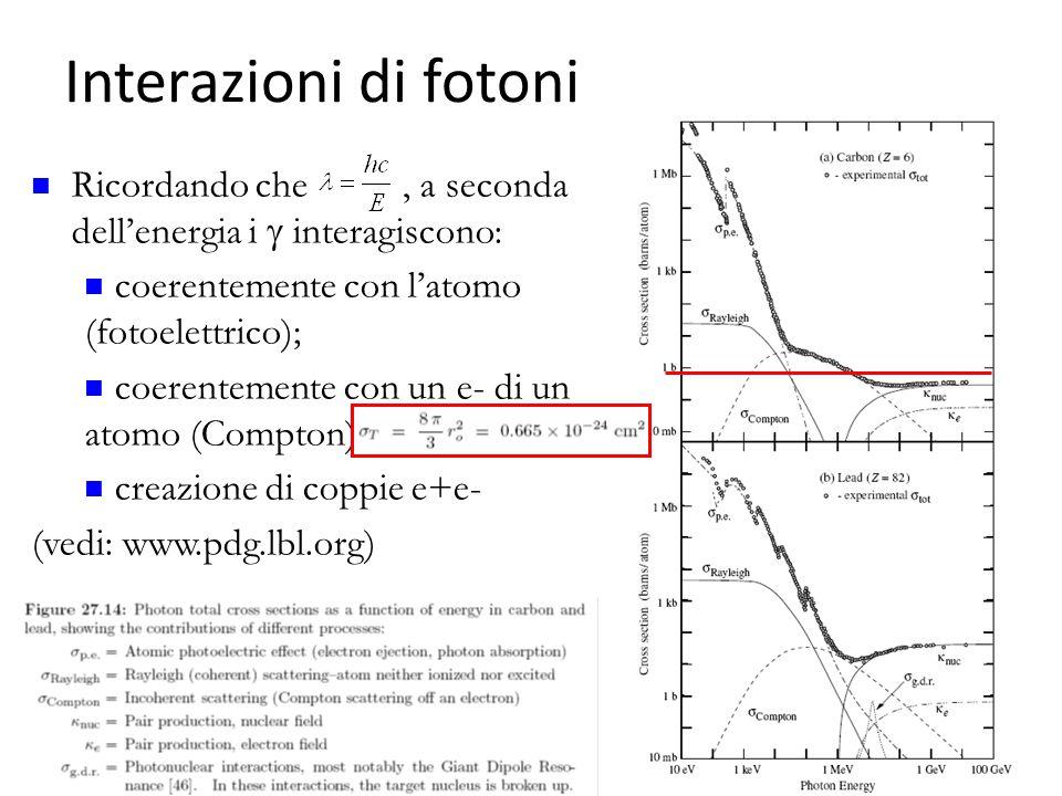 Interazioni di fotoni Ricordando che , a seconda dell'energia i g interagiscono: coerentemente con l'atomo (fotoelettrico);