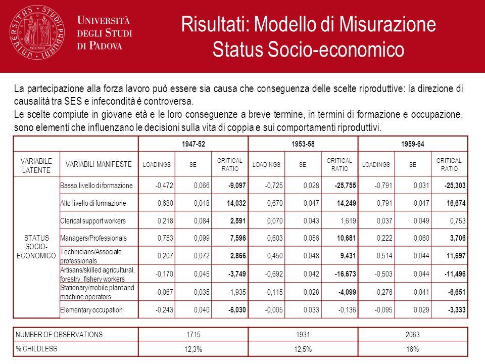 Risultati: Modello di Misurazione Status Socio-economico