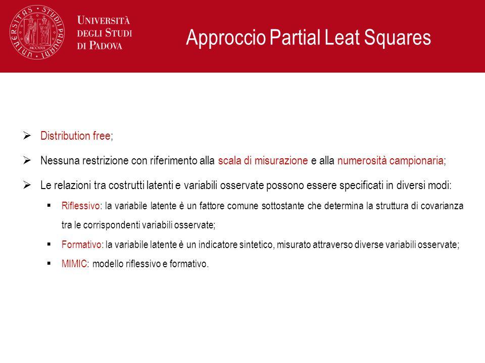Approccio Partial Leat Squares