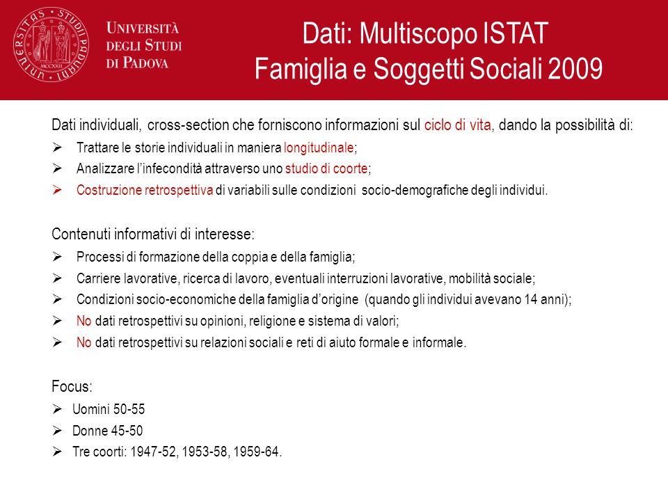 Dati: Multiscopo ISTAT Famiglia e Soggetti Sociali 2009