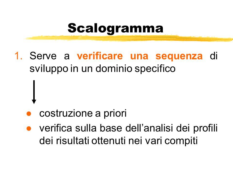 Scalogramma Serve a verificare una sequenza di sviluppo in un dominio specifico. costruzione a priori.