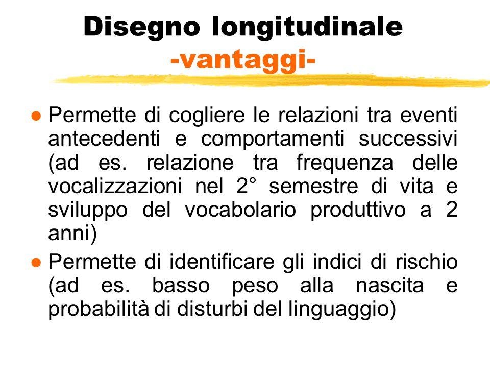 Disegno longitudinale -vantaggi-