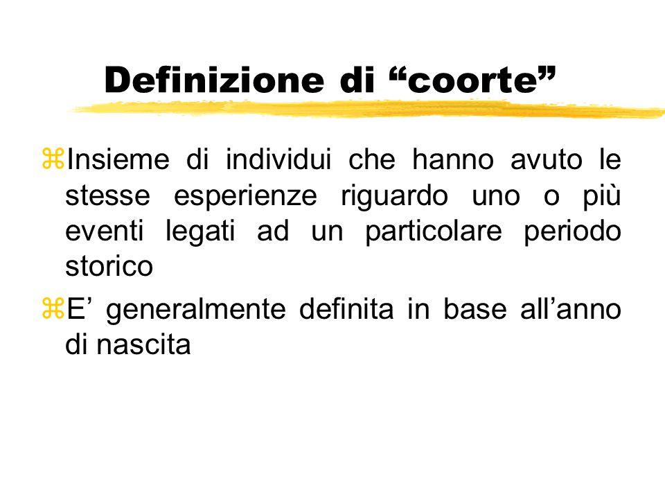 Definizione di coorte