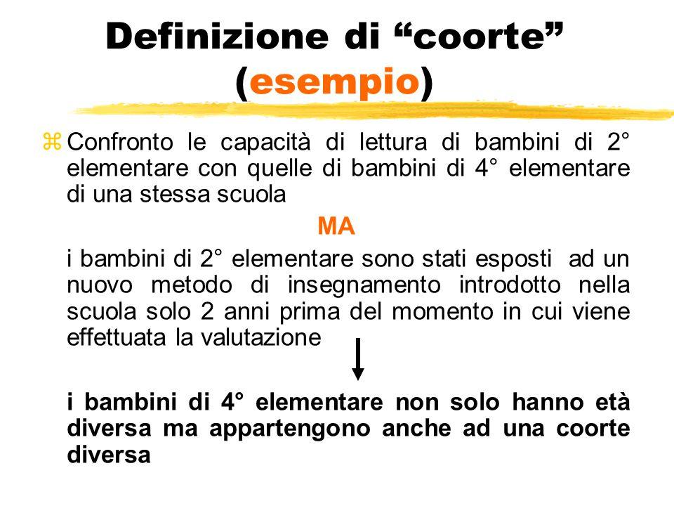 Definizione di coorte (esempio)